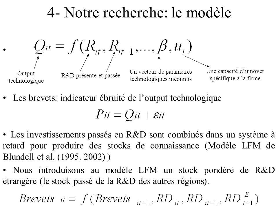 4- Notre recherche: le modèle