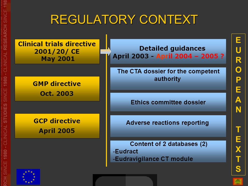 REGULATORY CONTEXT E U R O P E A N T E X T S Detailed guidances