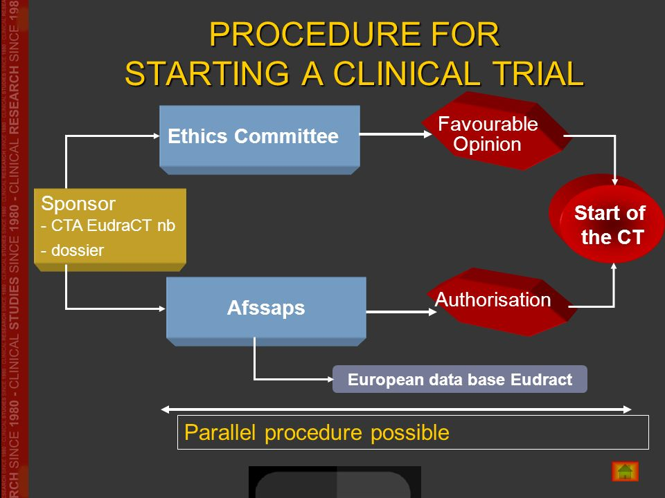 PROCEDURE FOR STARTING A CLINICAL TRIAL