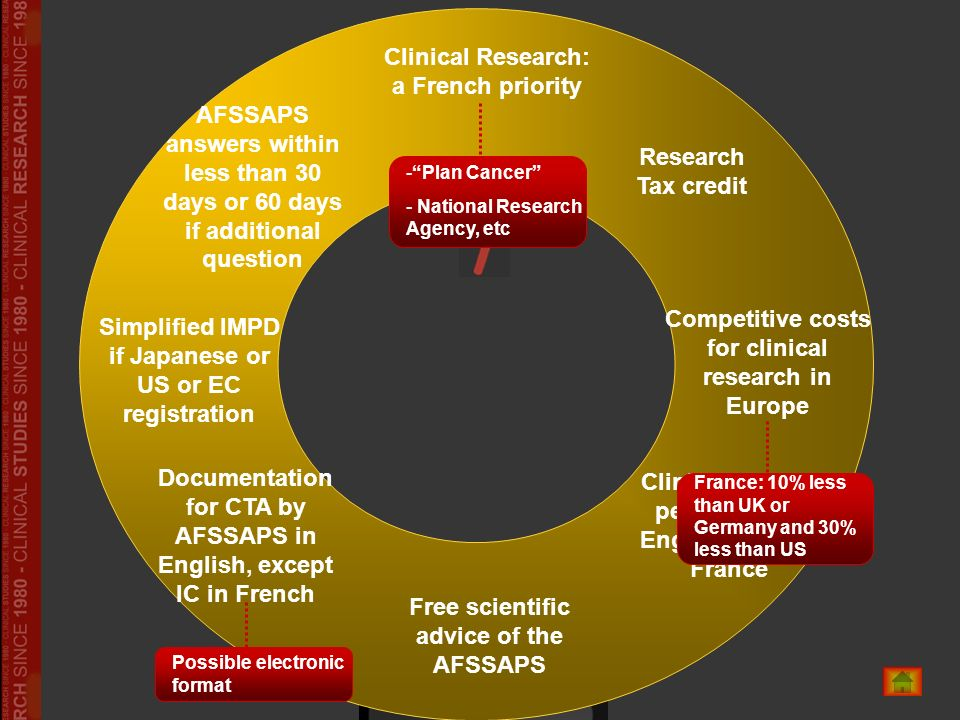 FRENCH CLINICAL RESEARCH ATTRACITIVTY