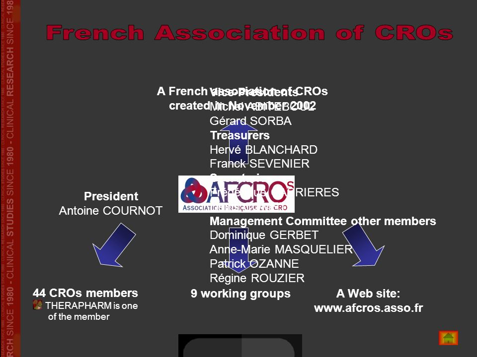 A French association of CROs created in November 2002