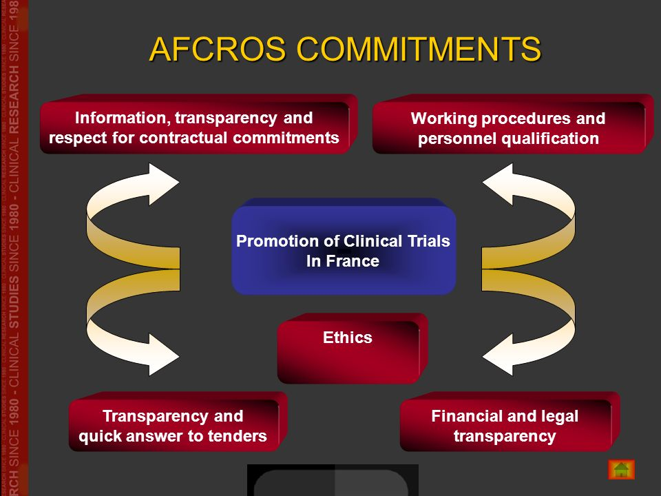 AFCROS COMMITMENTS Information, transparency and respect for contractual commitments. Working procedures and personnel qualification.