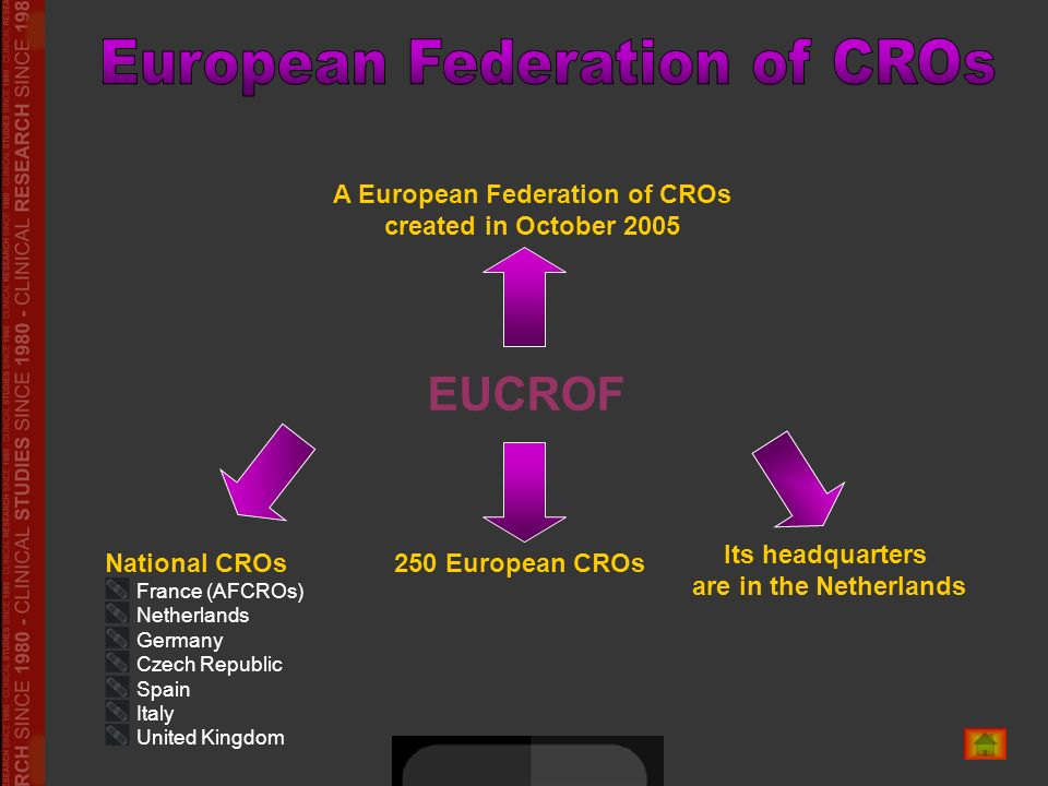 European Federation of CROs