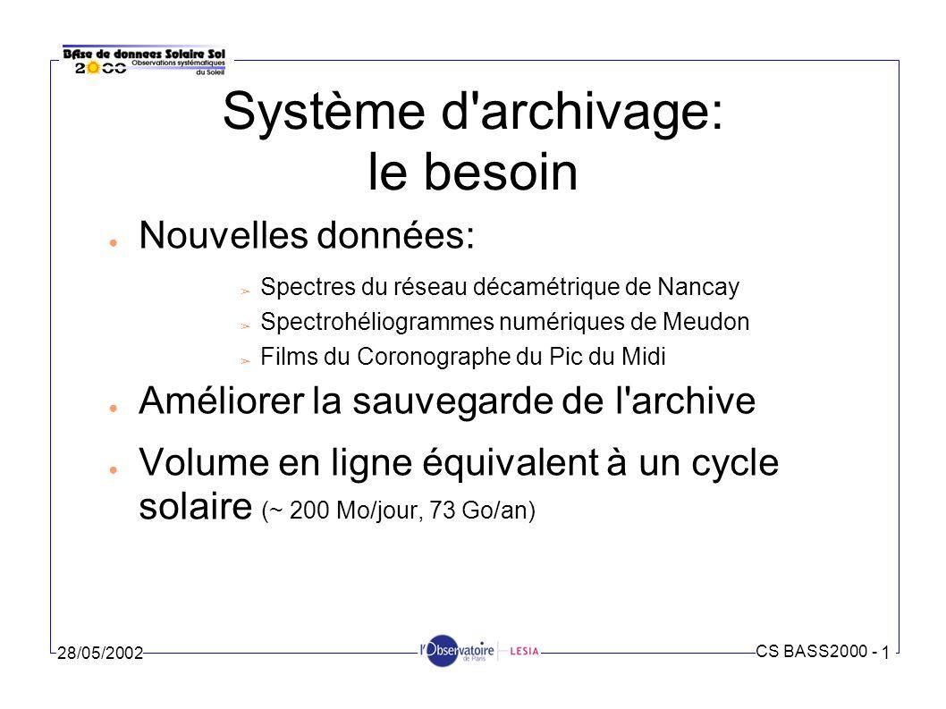 Système d archivage: le besoin