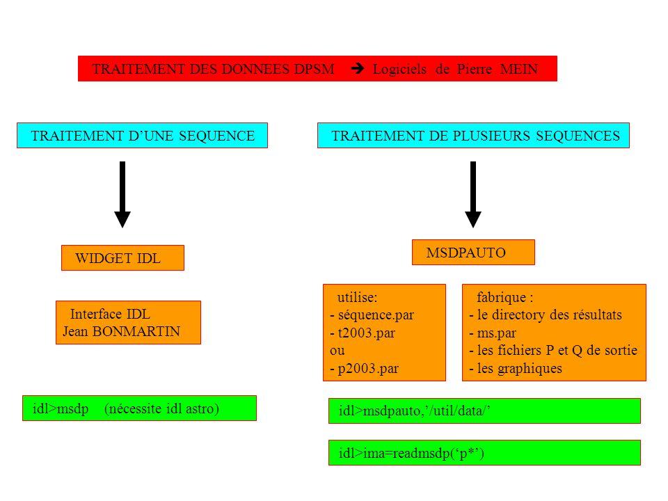 TRAITEMENT DES DONNEES DPSM  Logiciels de Pierre MEIN