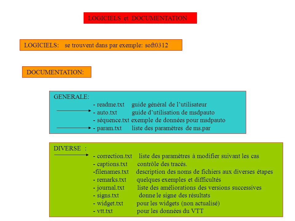 LOGICIELS et DOCUMENTATION