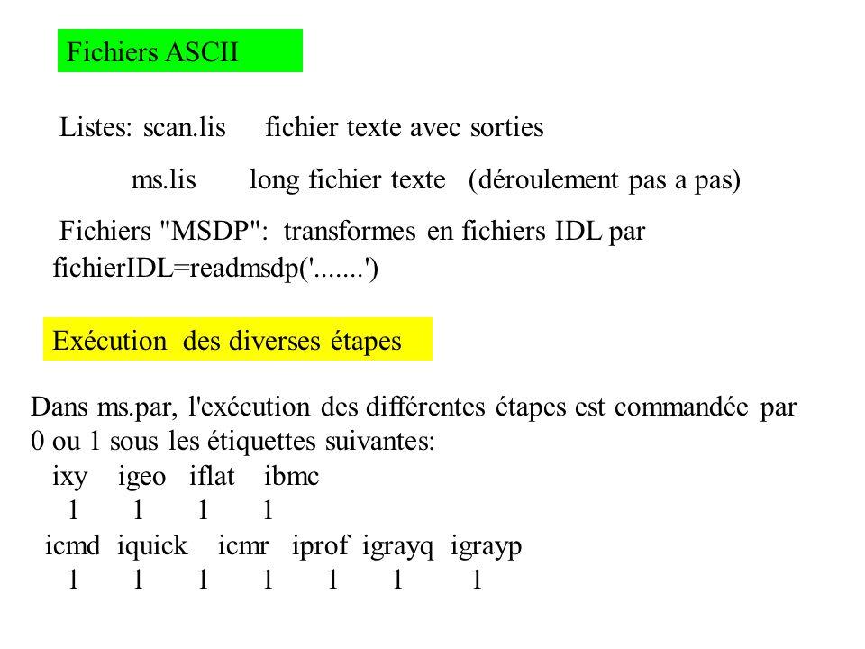 Listes: scan.lis fichier texte avec sorties