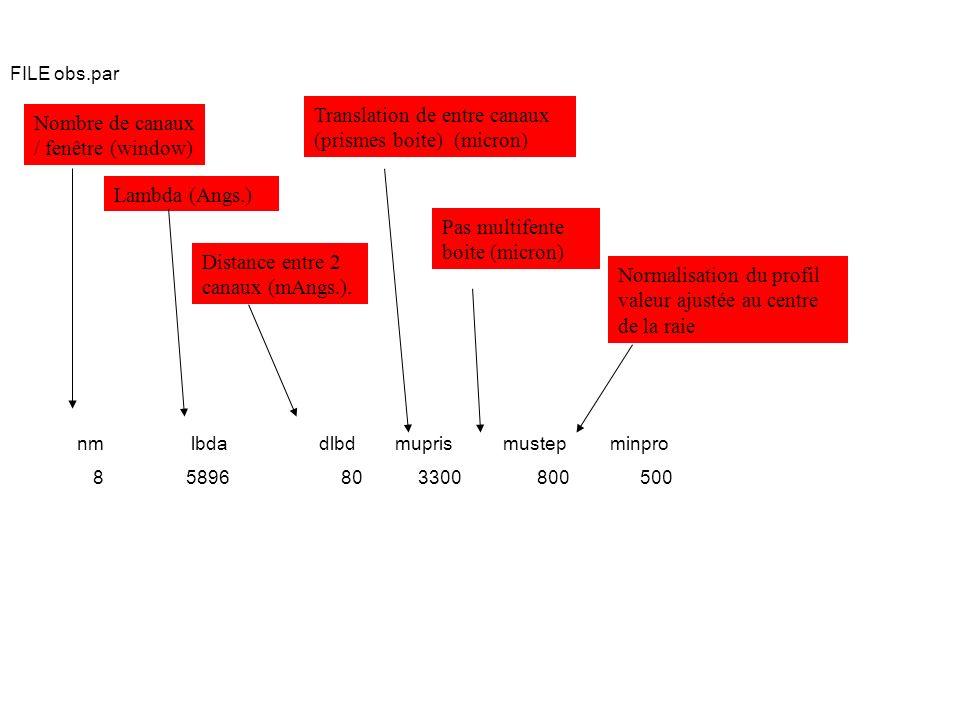 Translation de entre canaux (prismes boite) (micron) Nombre de canaux
