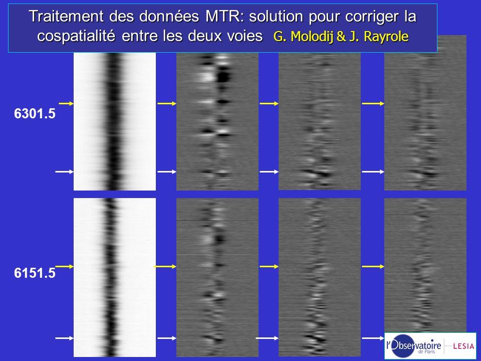 Traitement des données MTR: solution pour corriger la cospatialité entre les deux voies G. Molodij & J. Rayrole