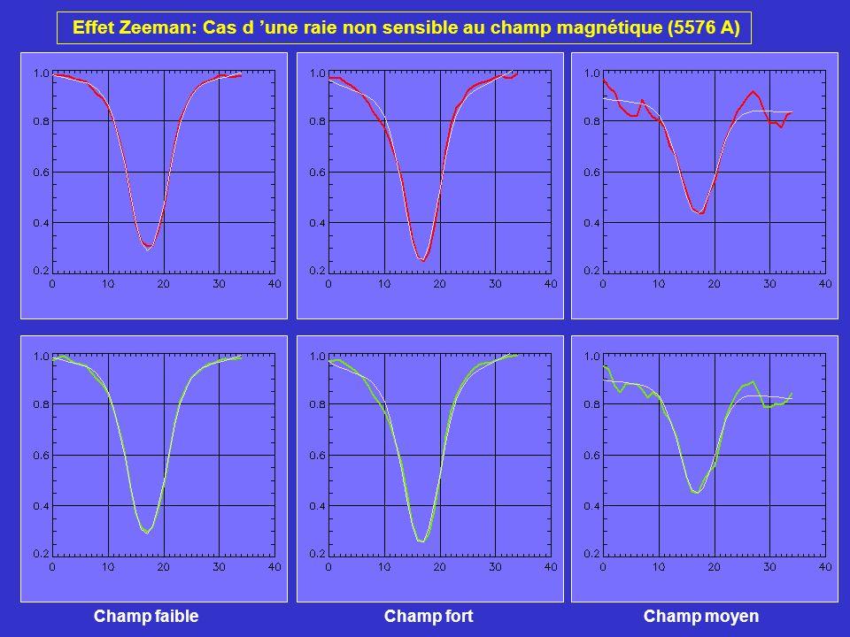 Effet Zeeman: Cas d 'une raie non sensible au champ magnétique (5576 A)