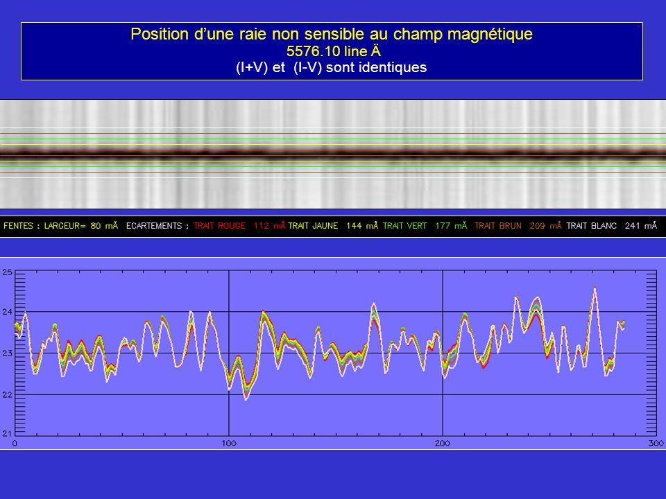 Position d'une raie non sensible au champ magnétique