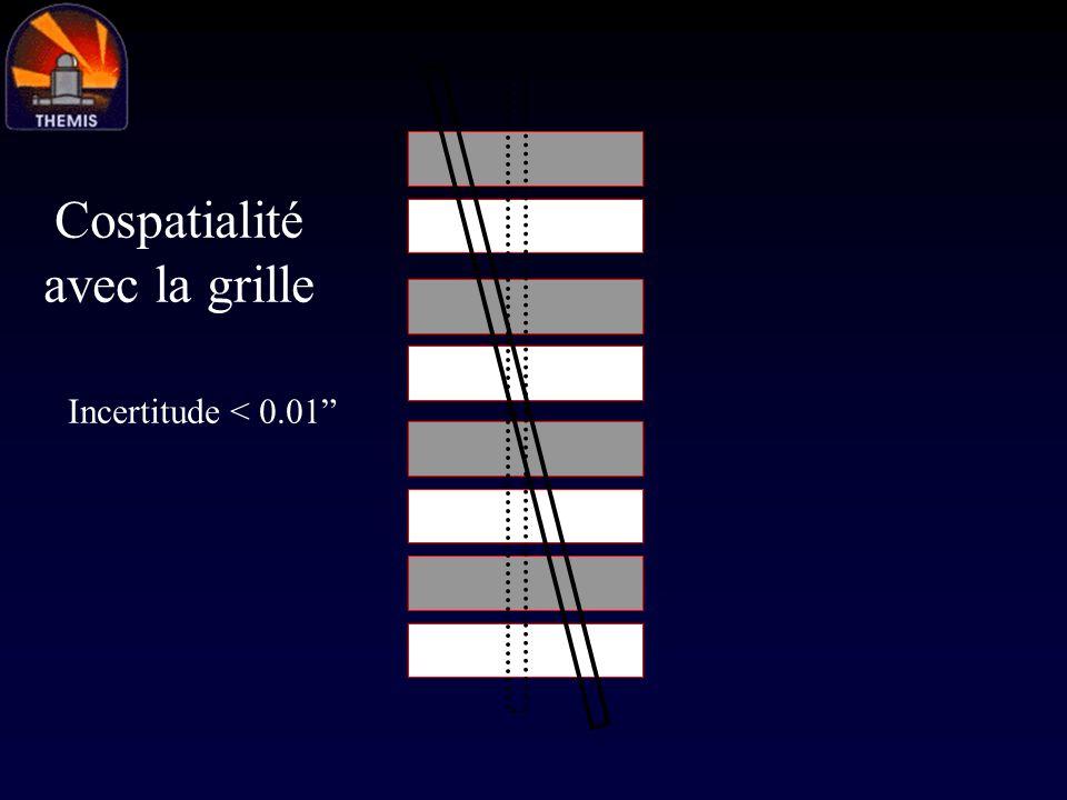 Cospatialité avec la grille Incertitude < 0.01
