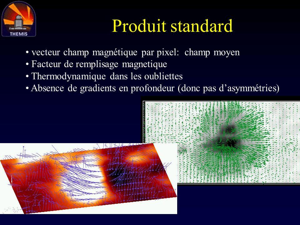 Produit standard vecteur champ magnétique par pixel: champ moyen