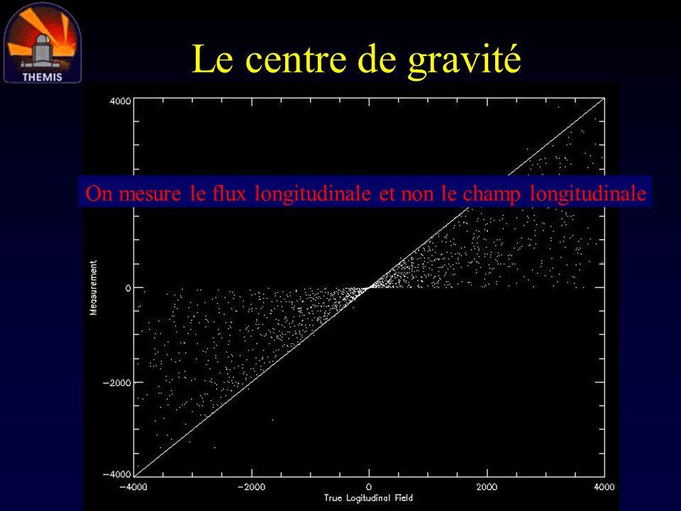 On mesure le flux longitudinale et non le champ longitudinale