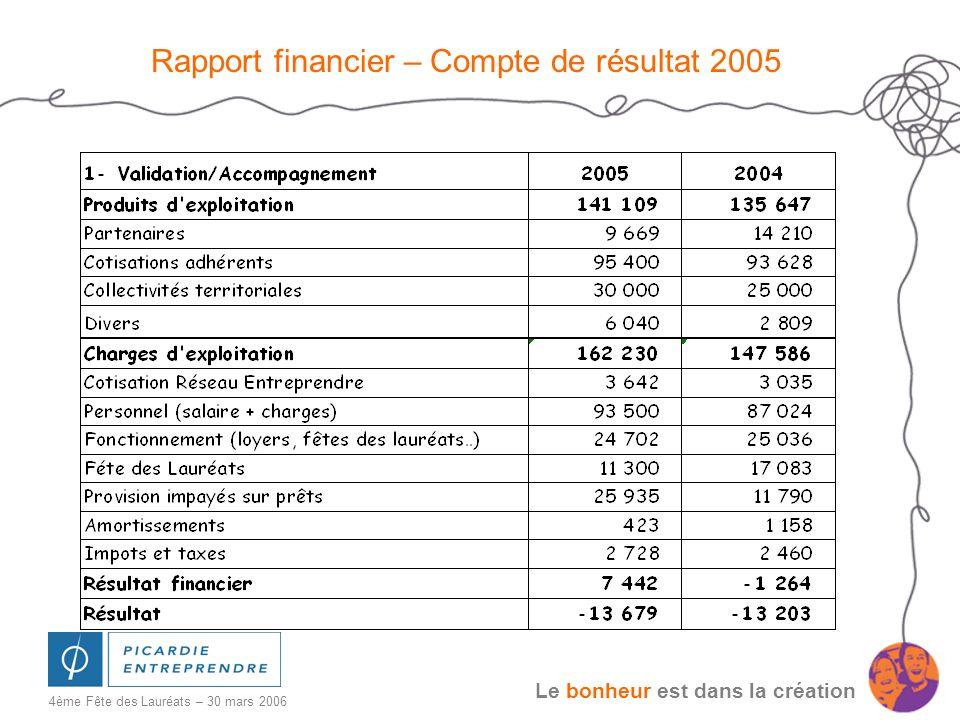 Rapport financier – Compte de résultat 2005