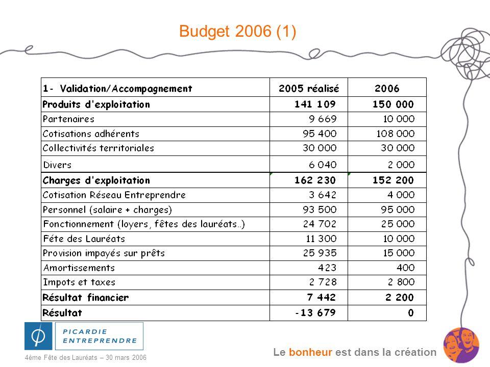 Budget 2006 (1)