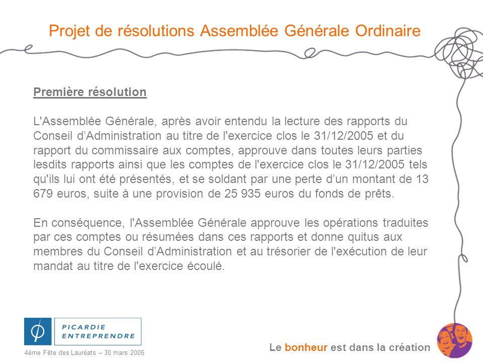 Projet de résolutions Assemblée Générale Ordinaire