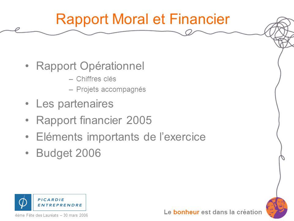 Rapport Moral et Financier