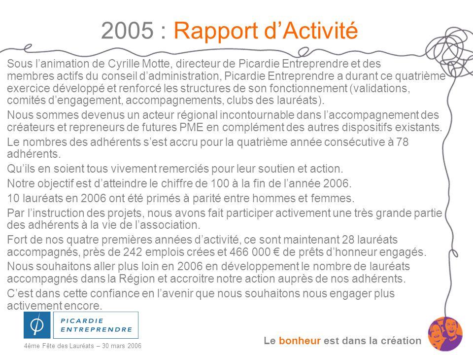 2005 : Rapport d'Activité