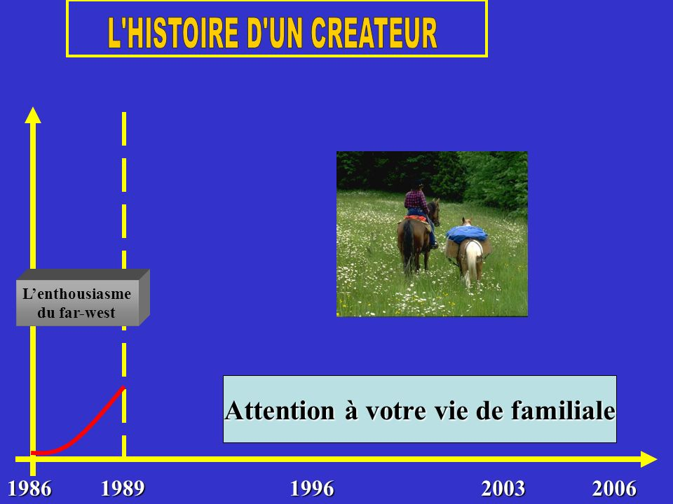 L HISTOIRE D UN CREATEUR Attention à votre vie de familiale
