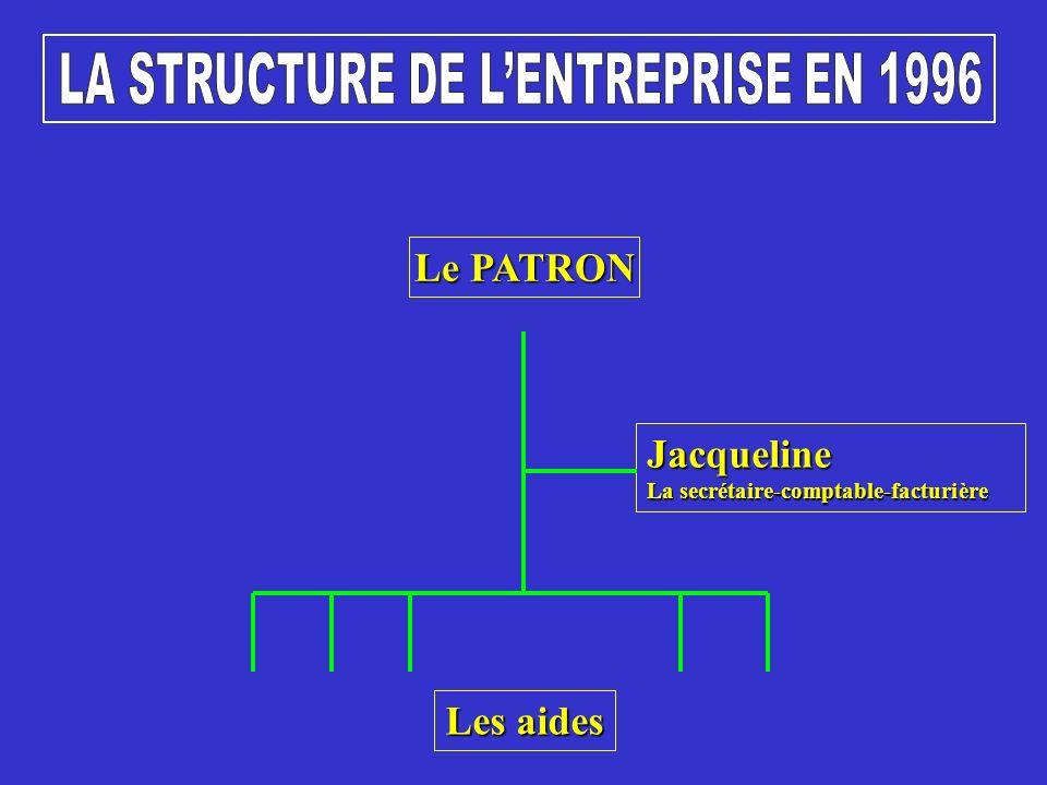 LA STRUCTURE DE L'ENTREPRISE EN 1996