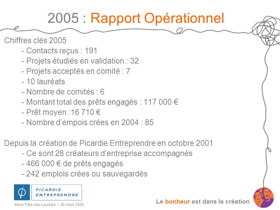 2005 : Rapport Opérationnel