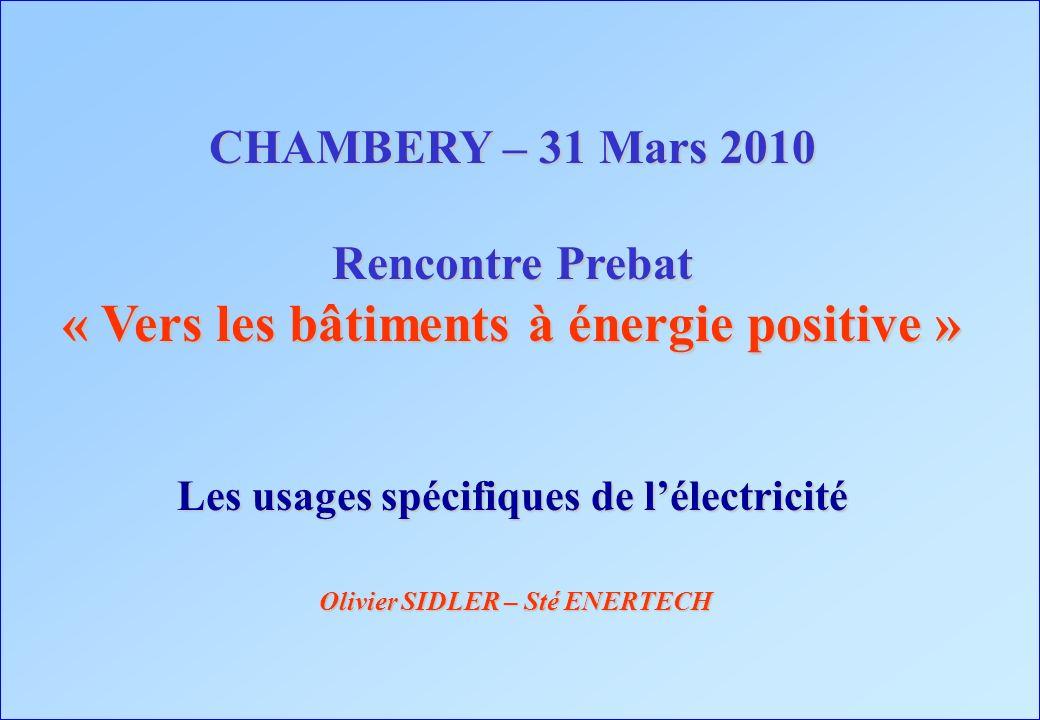 Vers les b timents nergie positive ppt t l charger for Batiment energie positive