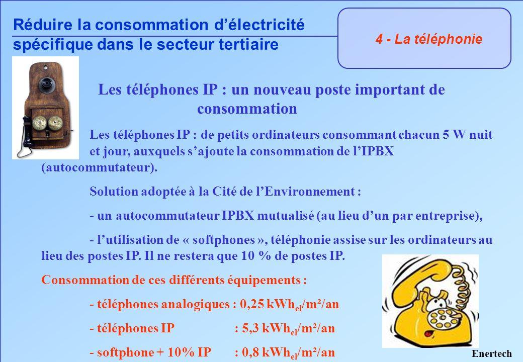 Les téléphones IP : un nouveau poste important de consommation