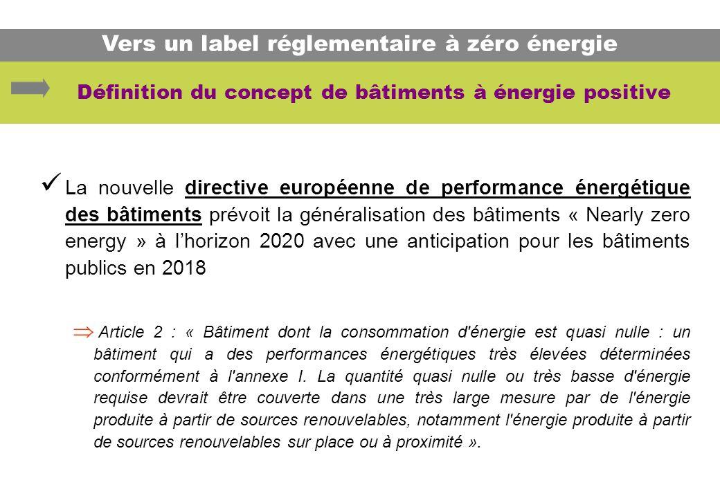 Définition du concept de bâtiments à énergie positive