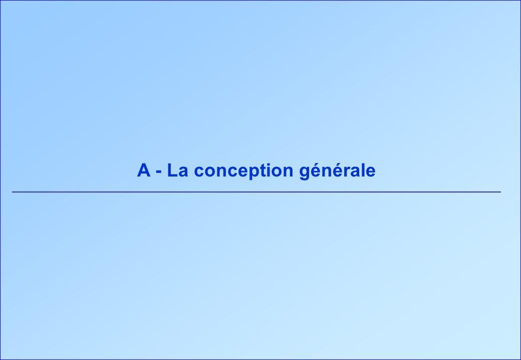 A - La conception générale