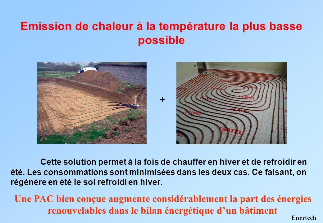Emission de chaleur à la température la plus basse possible