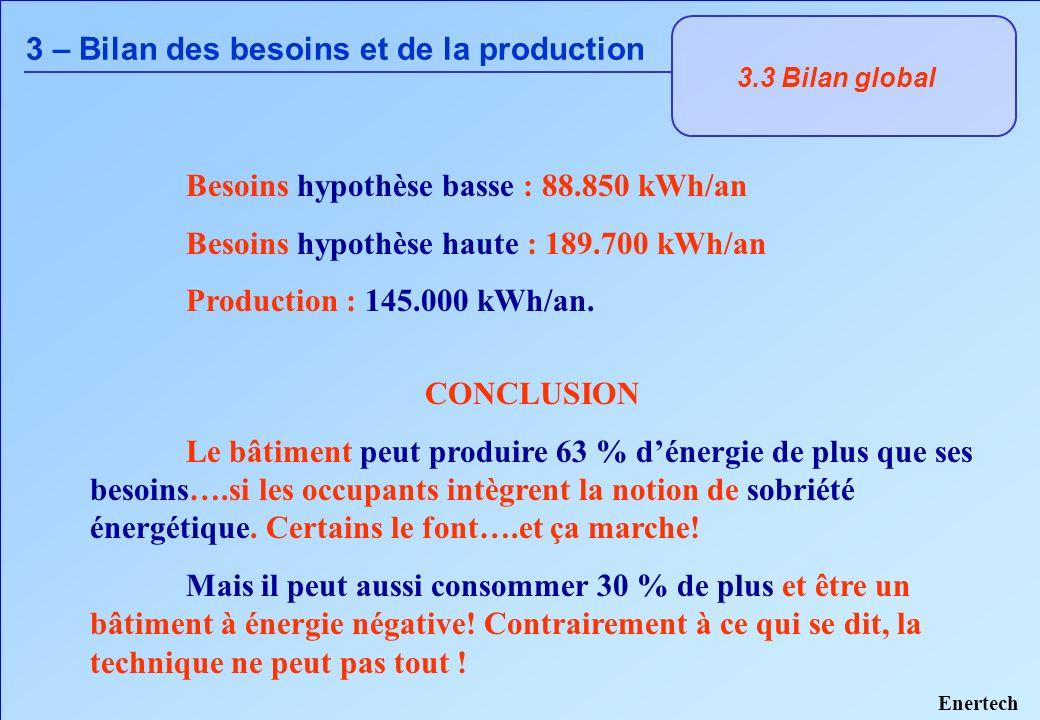 3 – Bilan des besoins et de la production