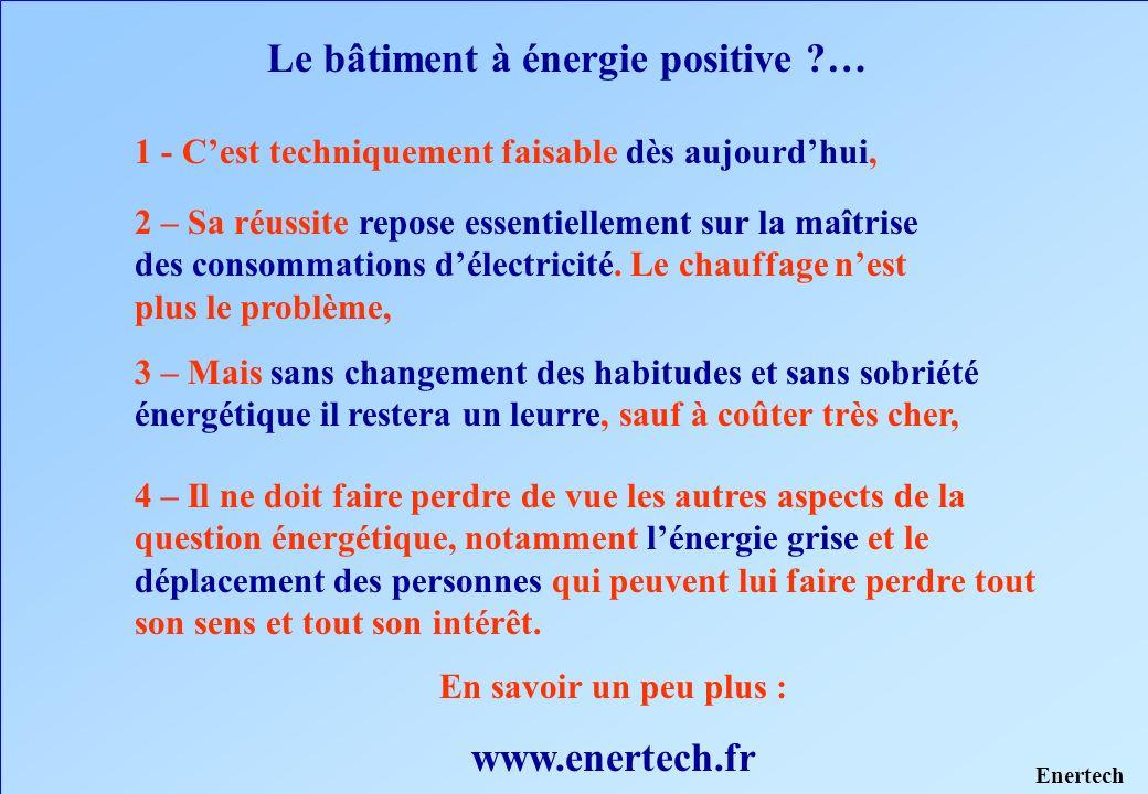 Le bâtiment à énergie positive …