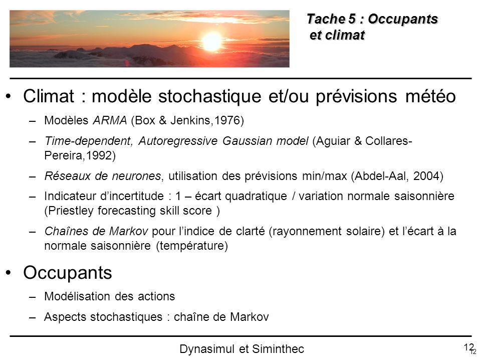Tache 5 : Occupants et climat