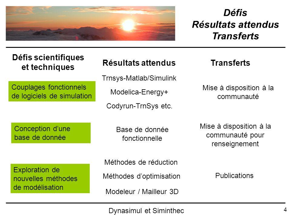 Défis scientifiques et techniques