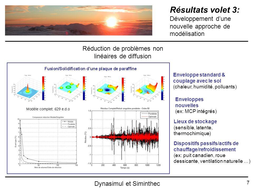 Résultats volet 3: Développement d'une nouvelle approche de modélisation
