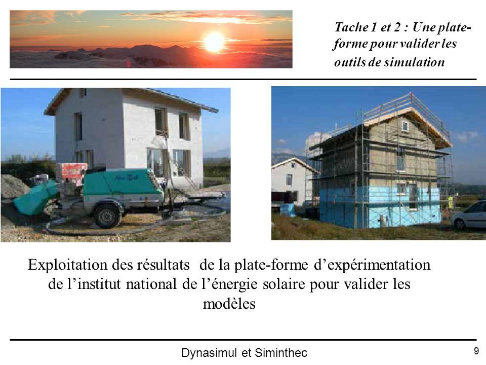 Dynasimul et Siminthec