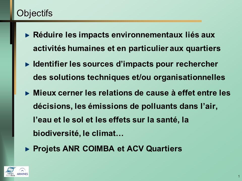 Objectifs Réduire les impacts environnementaux liés aux activités humaines et en particulier aux quartiers.