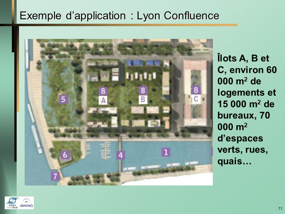 Exemple d'application : Lyon Confluence