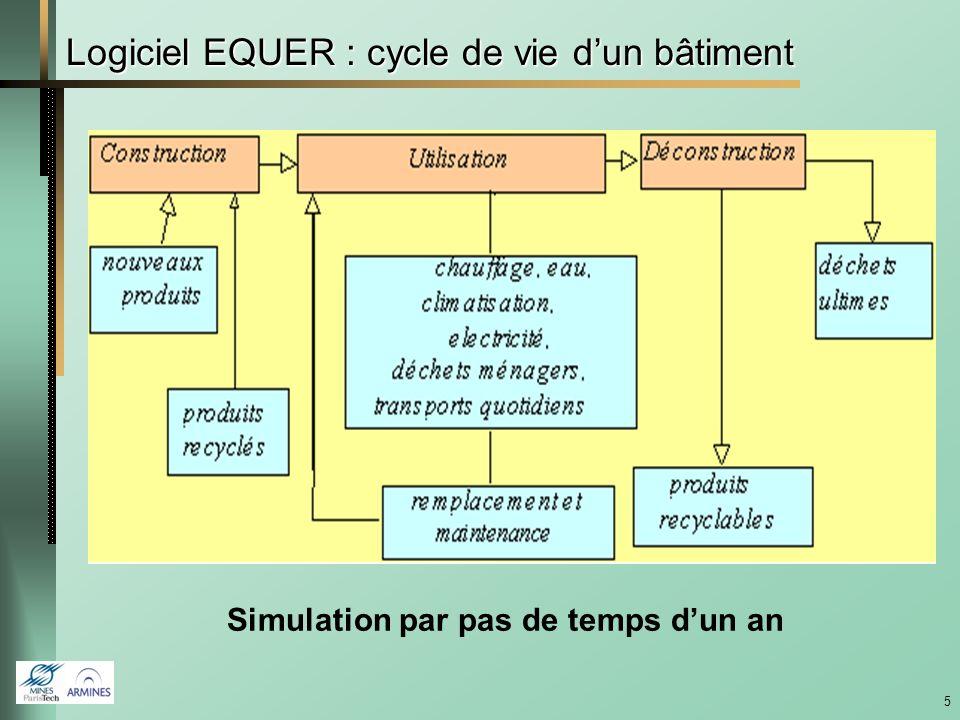 Logiciel EQUER : cycle de vie d'un bâtiment