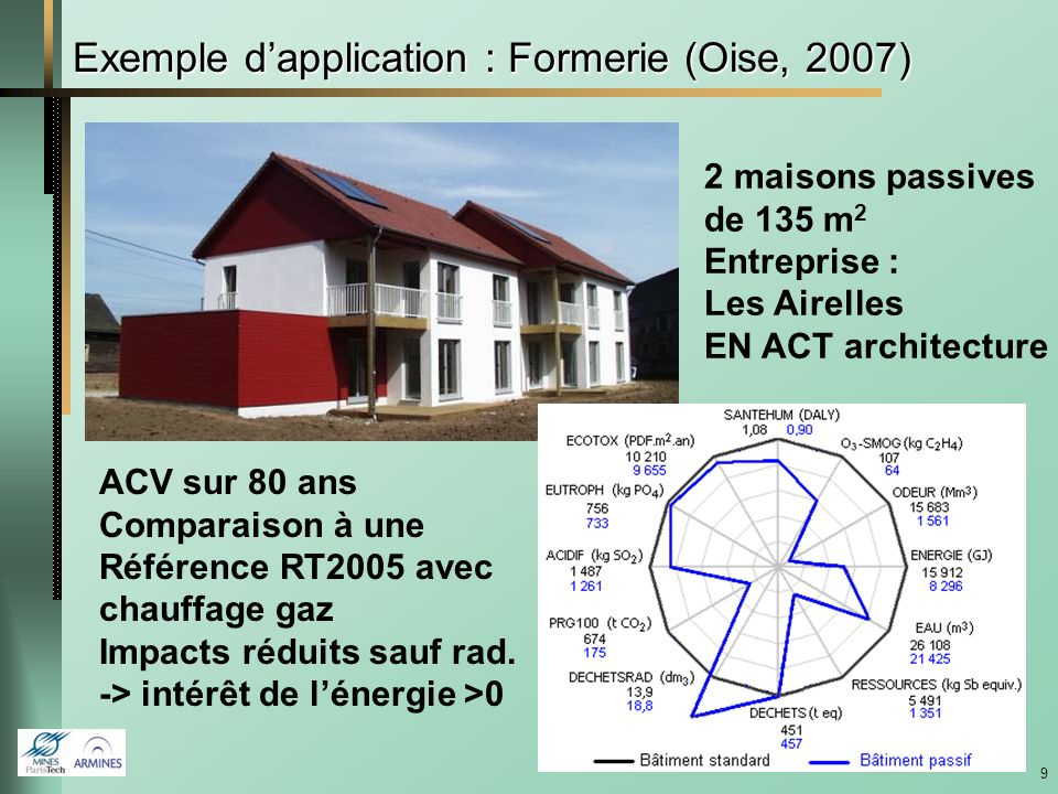 Exemple d'application : Formerie (Oise, 2007)