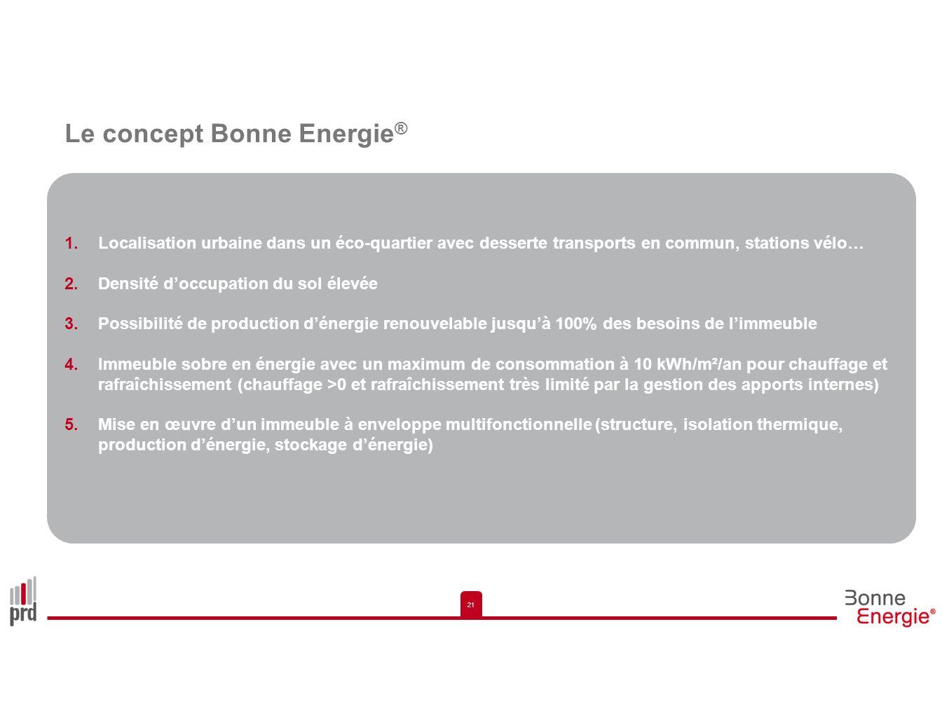 Le concept Bonne Energie®