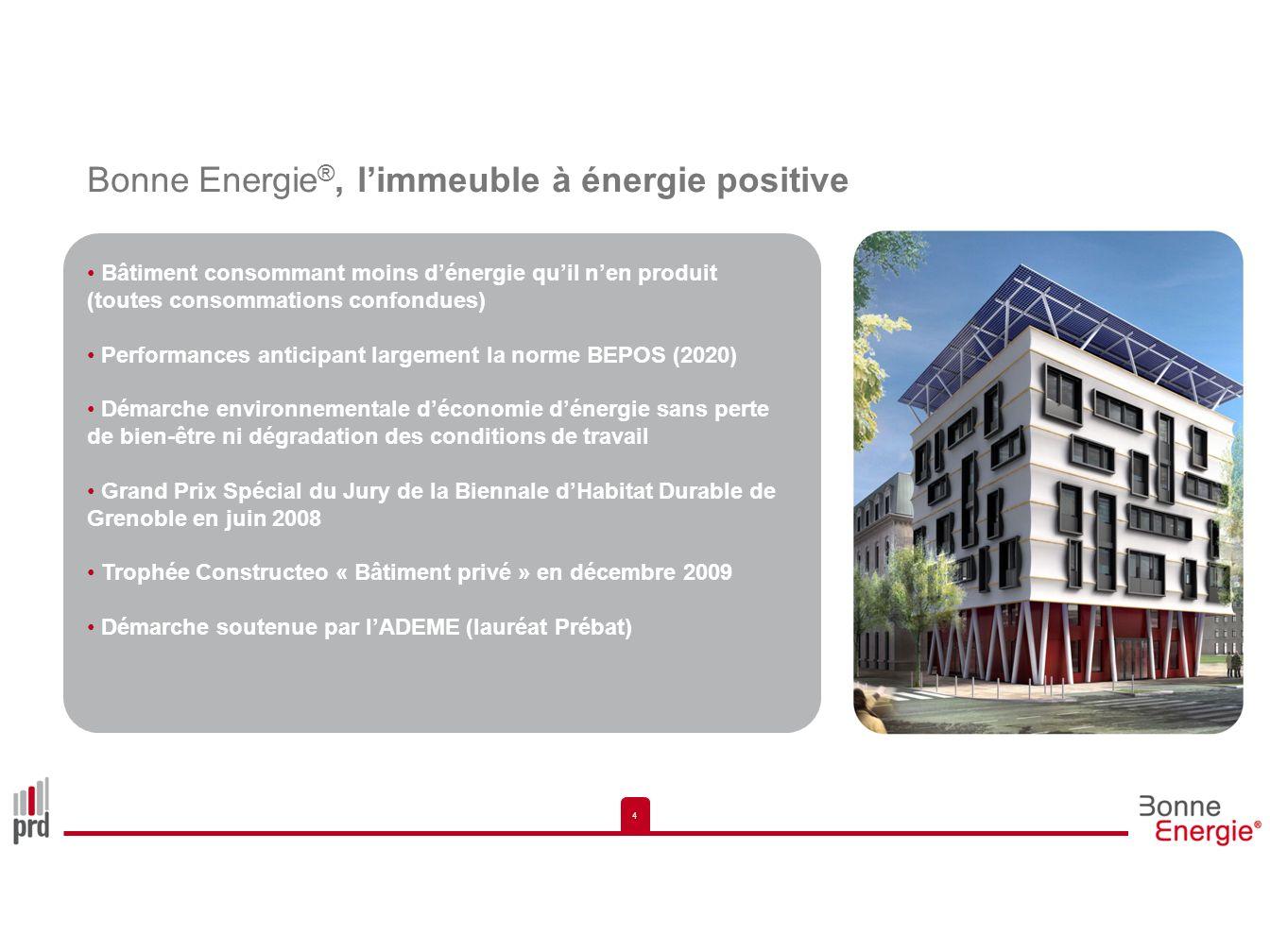 Bonne Energie®, l'immeuble à énergie positive