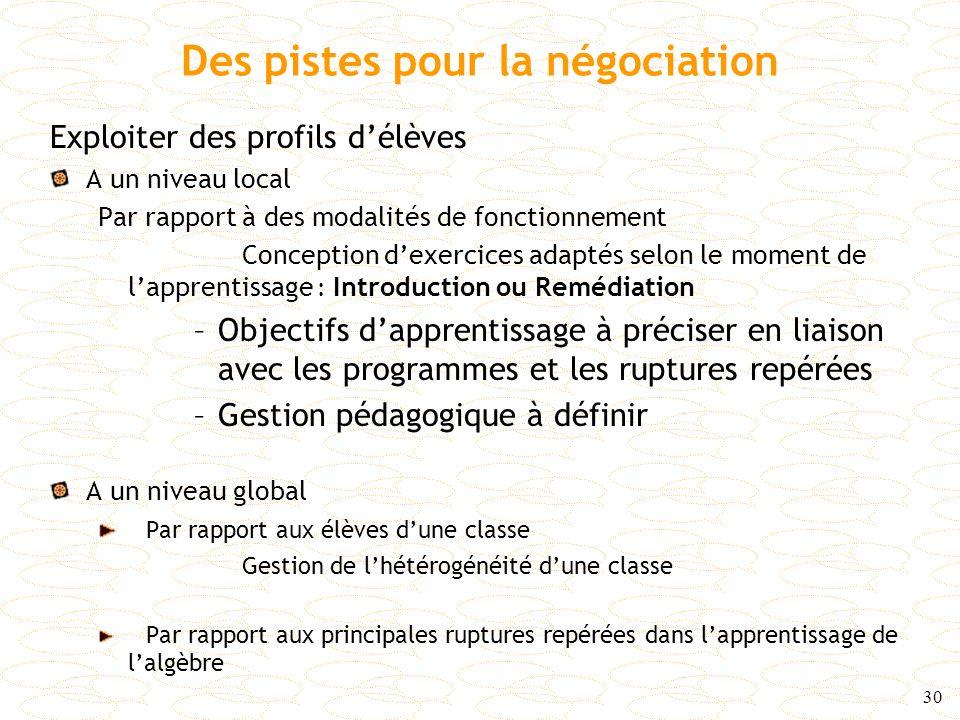 Des pistes pour la négociation