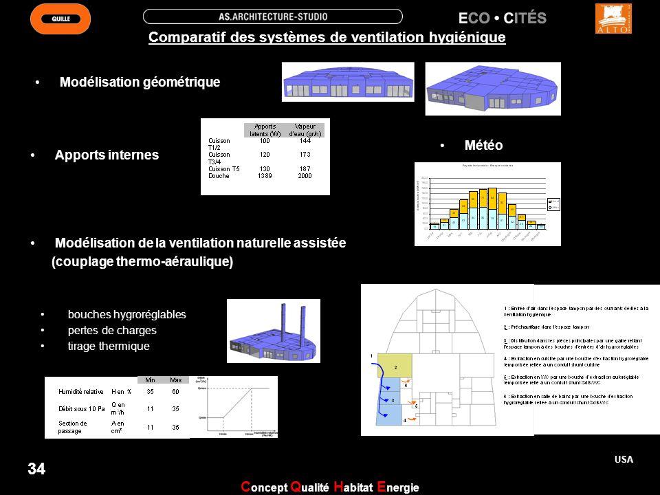 34 Comparatif des systèmes de ventilation hygiénique