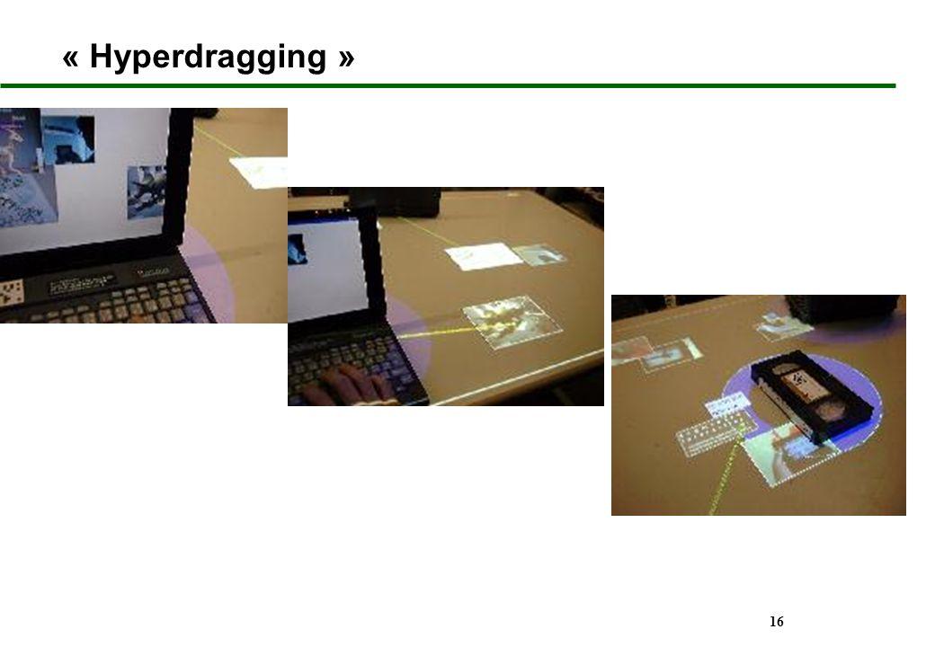 « Hyperdragging » Références :