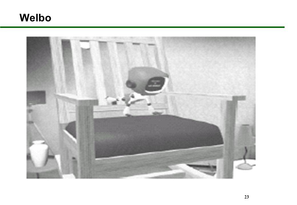 WelboDéveloppé au R Systems Laboratory, Kodak, Japon par H. Tamura et son équipe. http://www.mr-system.co.jp/project/index_e.html.