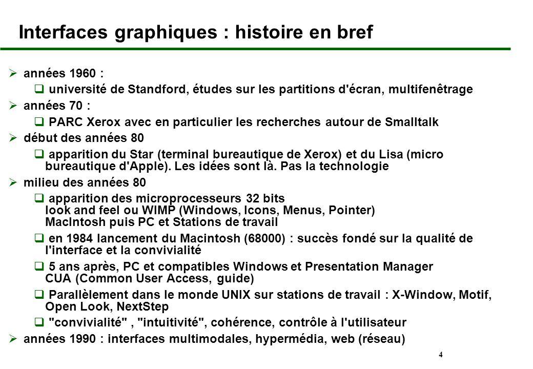 Interfaces graphiques : histoire en bref