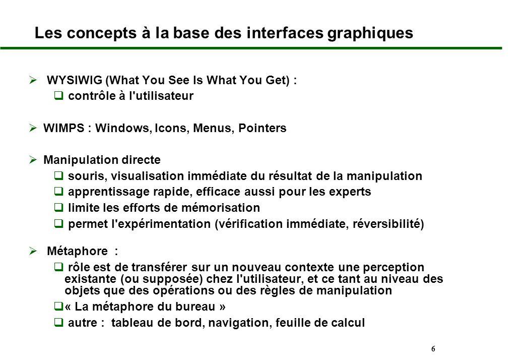Les concepts à la base des interfaces graphiques