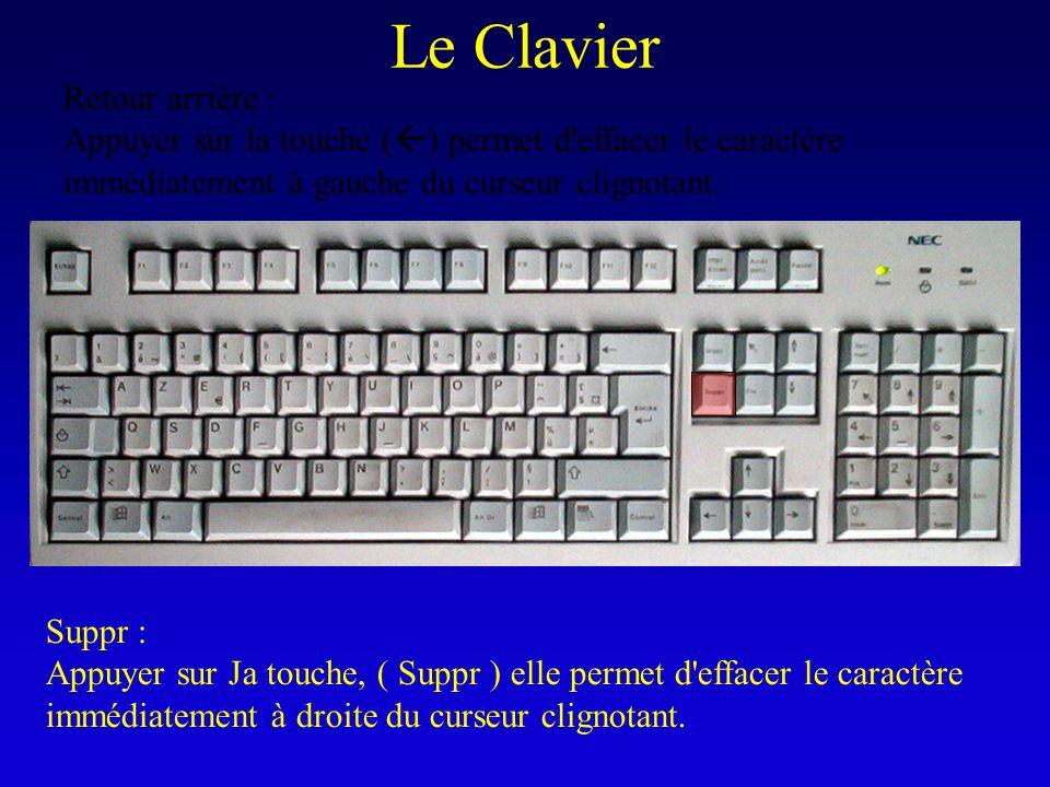 Le Clavier Retour arrière :